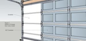 garage door insulation ottawa